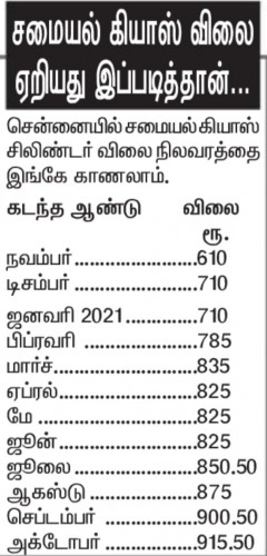 gas-cylinder-prices